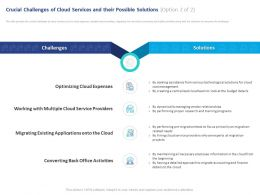 Crucial Challenges Of Cloud Services And Their Possible Solutions Providers Ppt Powerpoint