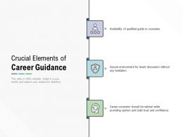 Crucial Elements Of Career Guidance