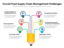 Crucial Food Supply Chain Management Challenges