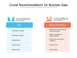 Crucial Recommendations For Business Gaps
