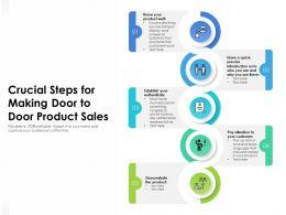 Crucial Steps For Making Door To Door Product Sales