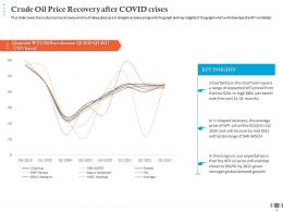 Crude Oil Price Recovery After COVID Crises Stronger Global Ppt Template