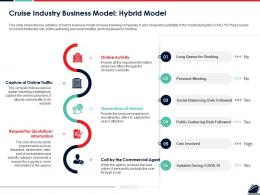 Cruise Industry Business Model Hybrid Model Ppt Powerpoint Presentation File Demonstration