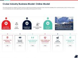 Cruise Industry Business Model Online Model Ppt Powerpoint Presentation Model Inspiration
