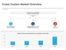 Cruise Tourism Market Overview Ppt Powerpoint Model