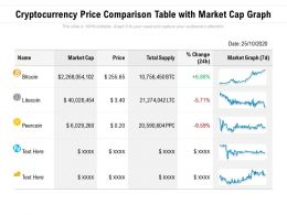 Cryptocurrency Price Comparison Table With Market Cap Graph