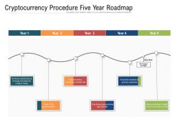 Cryptocurrency Procedure Five Year Roadmap