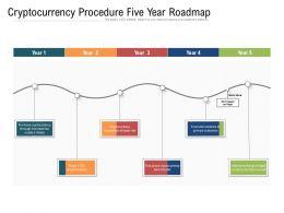 Cryptocurrency Procedure Five Year Roadmap