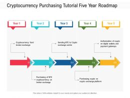 Cryptocurrency Purchasing Tutorial Five Year Roadmap