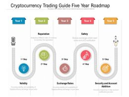 Cryptocurrency Trading Guide Five Year Roadmap