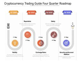 Cryptocurrency Trading Guide Four Quarter Roadmap