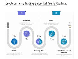 Cryptocurrency Trading Guide Half Yearly Roadmap