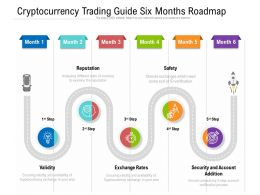 Cryptocurrency Trading Guide Six Months Roadmap