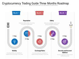 Cryptocurrency Trading Guide Three Months Roadmap