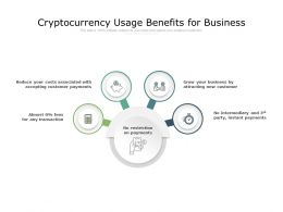 Cryptocurrency Usage Benefits For Business