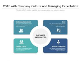 CSAT With Company Culture And Managing Expectation