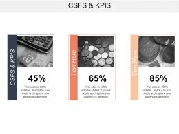 CSFS And KPI Ppt Powerpoint Presentation Gallery Guidelines Cpb