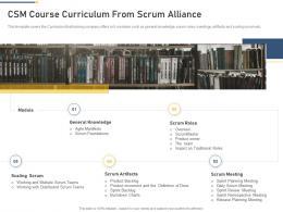 CSM Course Curriculum From Scrum Alliance Professional Scrum Master Training Proposal It Ppt Ideas