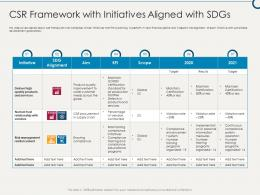 CSR Framework With Initiatives Aligned With SDGs Building Sustainable Working Environment Ppt Brochure