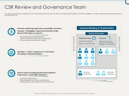 CSR Review And Governance Team Building Sustainable Working Environment Ppt Clipart