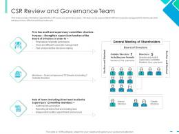 CSR Review And Governance Team Integrating CSR Ppt Structure
