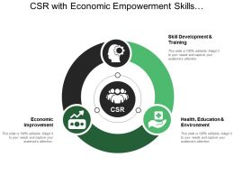 Csr With Economic Empowerment Skills Development And Training