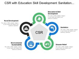 csr_with_education_skill_development_sanitation_and_environmental_sustainability_Slide01