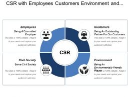 Csr With Employees Customers Environment And Civil Society