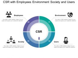 Csr With Employees Environment Society And Users