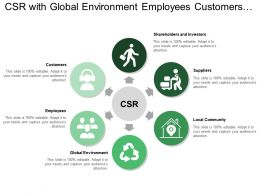 Csr With Global Environment Employees Customers And Local Community
