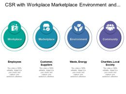 Csr With Workplace Marketplace Environment And Community