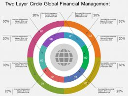 Cu Two Layer Circle Global Financial Management Flat Powerpoint Design