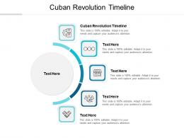 Cuban Revolution Timeline Ppt Powerpoint Presentation Infographic Template Gridlines Cpb