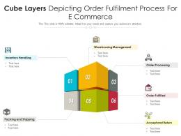 Cube Layers Depicting Order Fulfilment Process For E Commerce