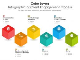 Cube Layers Infographic Of Client Engagement Process