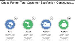 Cubes Funnel Total Customer Satisfaction Continuous Improvement Customer Care