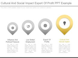 Cultural And Social Impact Export Of Profit Ppt Example
