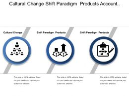 Cultural Change Shift Paradigm Products Account Level