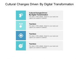 Cultural Changes Driven By Digital Transformation Ppt Powerpoint Presentation Gallery Master Slide Cpb