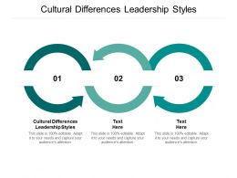 Cultural Differences Leadership Styles Ppt Powerpoint Presentation Professional Objects Cpb
