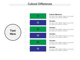 Cultural Differences Ppt Powerpoint Presentation Gallery Slide Portrait Cpb