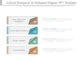 Cultural Divergence At Workplace Diagram Ppt Templates