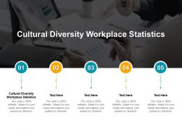 Cultural Diversity Workplace Statistics Ppt Powerpoint Presentation Slides Images Cpb
