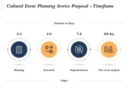 Cultural Event Planning Service Proposal Timeframe Ppt Powerpoint Infographics