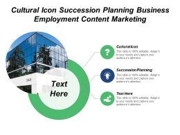 Cultural Icon Succession Planning Business Employment Content Marketing Cpb