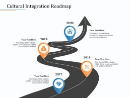 Cultural Integration Roadmap 2017 To 2020 M2051 Ppt Powerpoint Presentation Summary Gallery