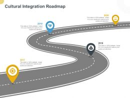 Cultural Integration Roadmap Ppt Powerpoint Presentation Show Design Inspiration