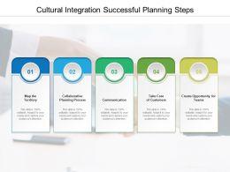 Cultural Integration Successful Planning Steps