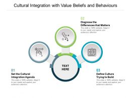 Cultural Integration With Value Beliefs And Behaviours