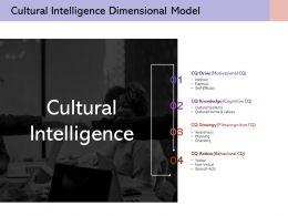 Cultural Intelligence Dimensional Model Knowledge Strategy Action Drive